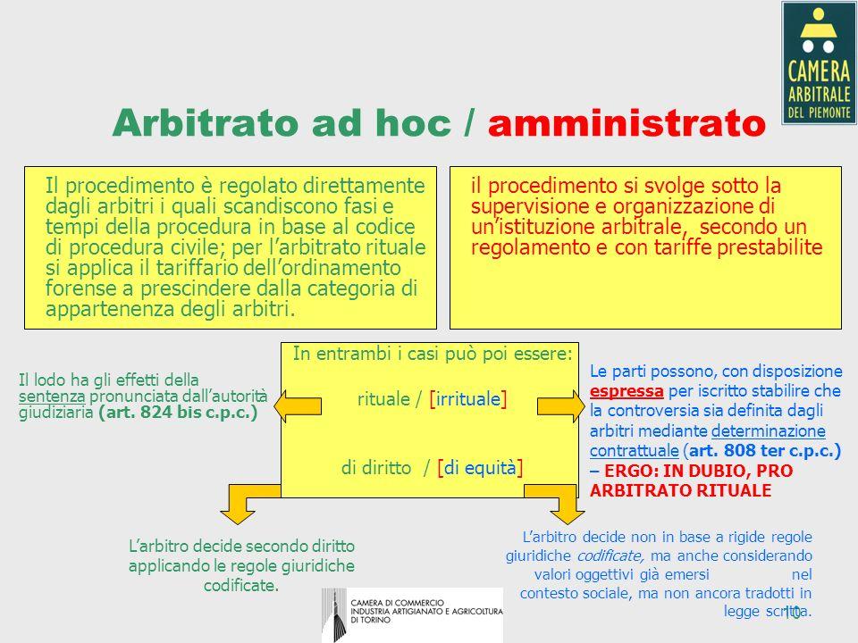 10 Arbitrato ad hoc / amministrato In entrambi i casi può poi essere: rituale / [irrituale] di diritto / [di equità] Il procedimento è regolato dirett