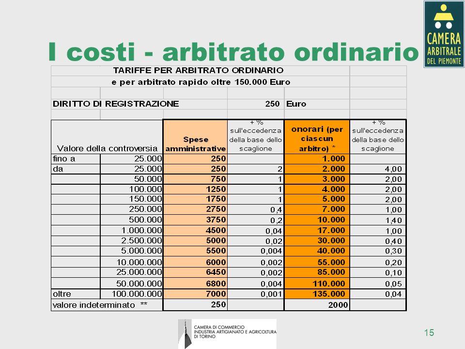 15 I costi - arbitrato ordinario