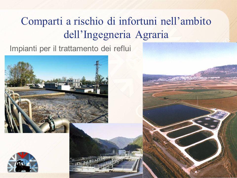 Impianti per il trattamento dei reflui Comparti a rischio di infortuni nellambito dellIngegneria Agraria