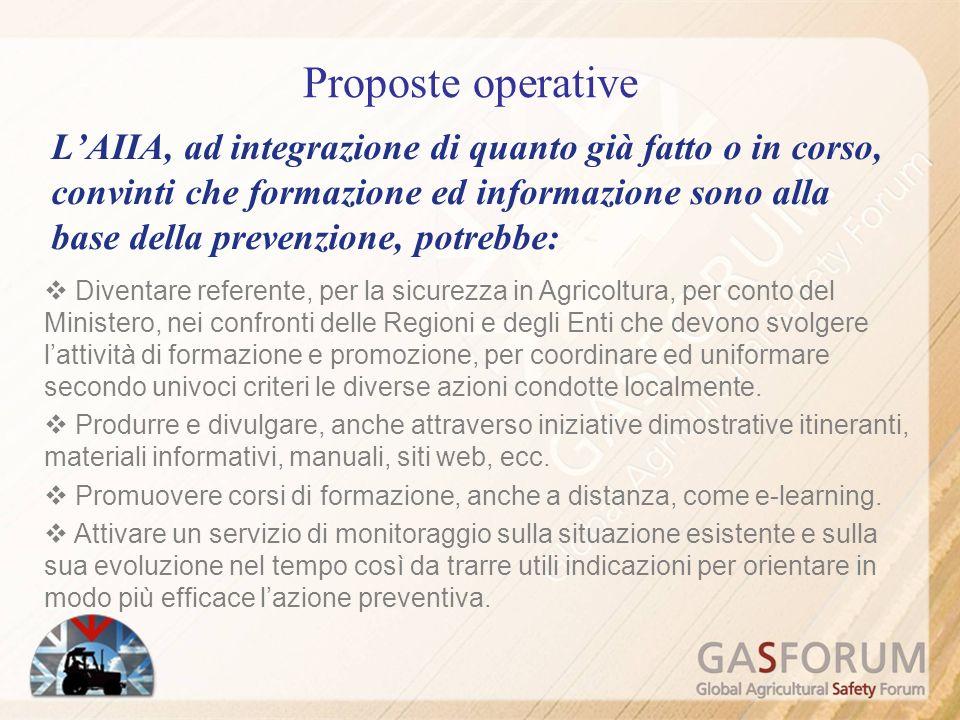 Proposte operative LAIIA, ad integrazione di quanto già fatto o in corso, convinti che formazione ed informazione sono alla base della prevenzione, po