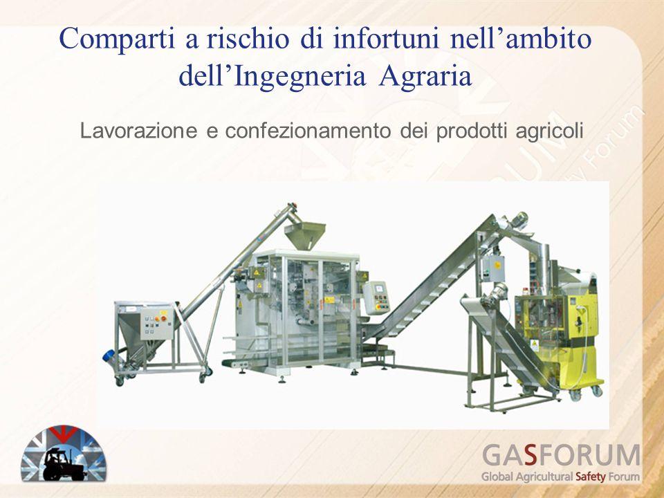 Lavorazione e confezionamento dei prodotti agricoli Comparti a rischio di infortuni nellambito dellIngegneria Agraria