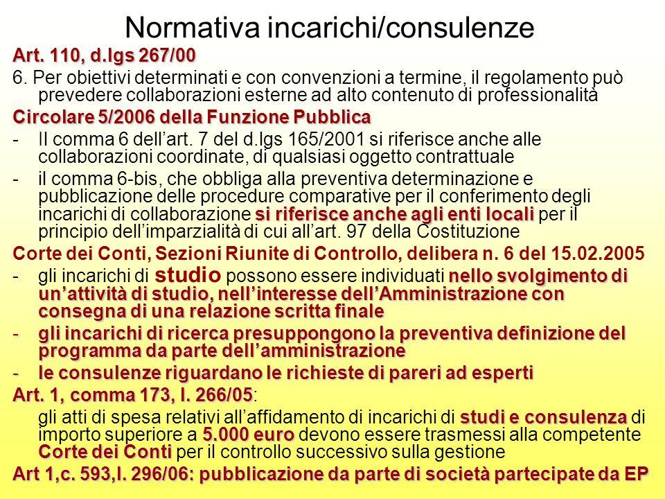 Normativa incarichi/consulenze Art. 110, d.lgs 267/00 6. Per obiettivi determinati e con convenzioni a termine, il regolamento può prevedere collabora