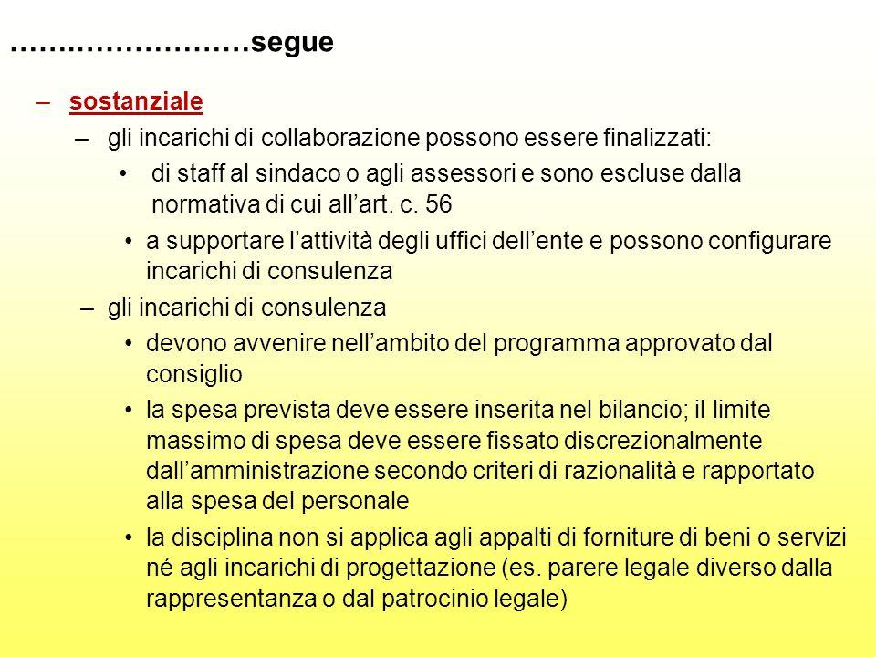 CORTE DEI CONTI SEZIONE REGIONALE DI CONTROLLO PER IL PIEMONTE – PARERE 3/2008 Art.