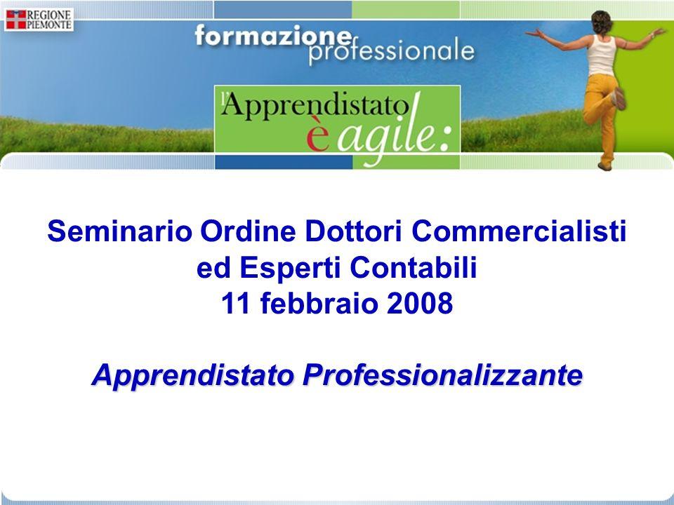 Seminario Ordine Dottori Commercialisti ed Esperti Contabili 11 febbraio 2008 Apprendistato Professionalizzante