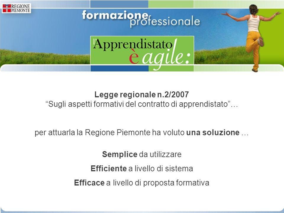 Legge regionale n.2/2007 Sugli aspetti formativi del contratto di apprendistato… per attuarla la Regione Piemonte ha voluto una soluzione … Semplice da utilizzare Efficiente a livello di sistema Efficace a livello di proposta formativa