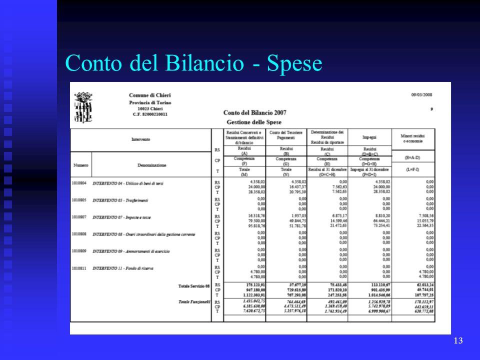 13 Conto del Bilancio - Spese