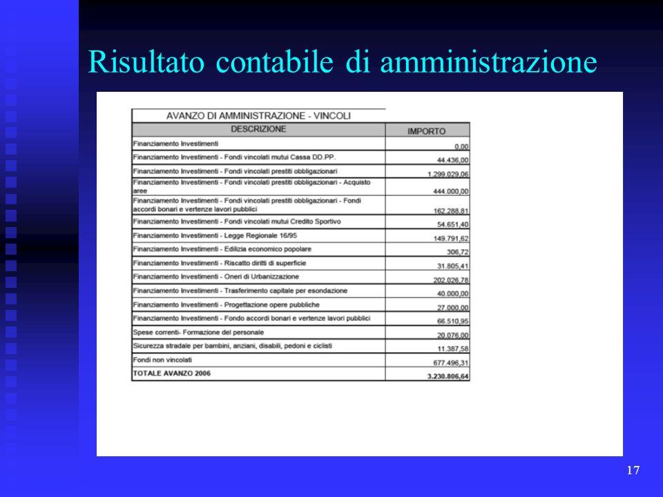 17 Risultato contabile di amministrazione