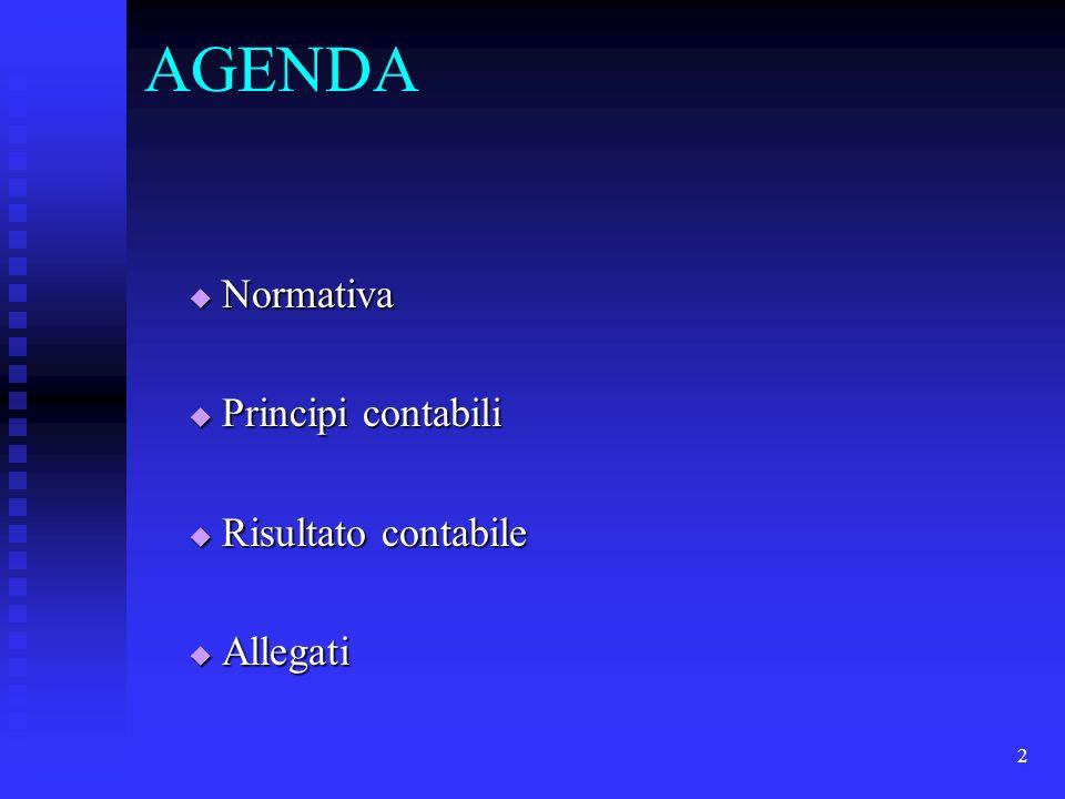 2 AGENDA Normativa Normativa Principi contabili Principi contabili Risultato contabile Risultato contabile Allegati Allegati