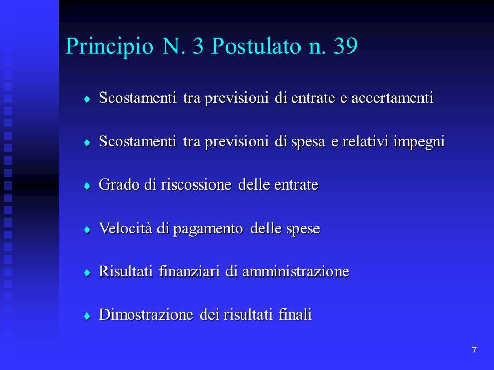 8 Principio N.3 Postulato n. 43 Prospetti previsti dal D.P.R.