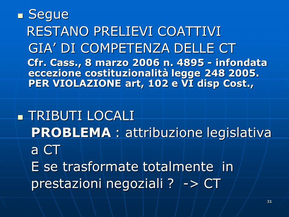 31 Segue Segue RESTANO PRELIEVI COATTIVI RESTANO PRELIEVI COATTIVI GIA DI COMPETENZA DELLE CT Cfr. Cass., 8 marzo 2006 n. 4895 - infondata eccezione c