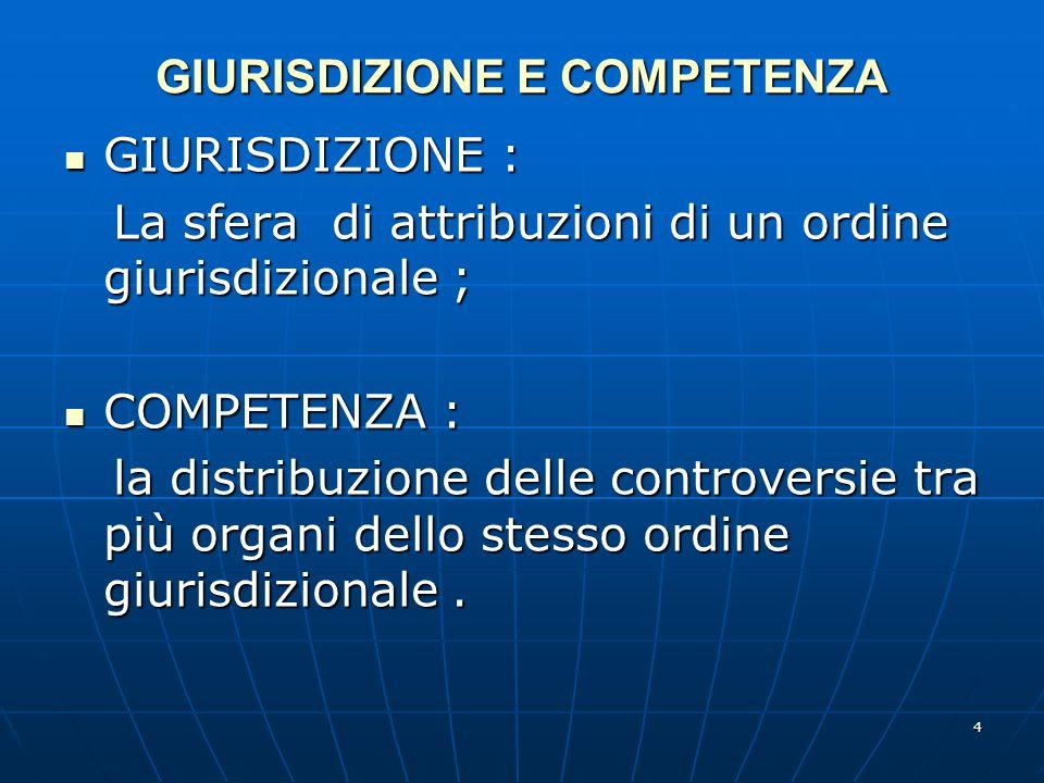 4 GIURISDIZIONE E COMPETENZA GIURISDIZIONE : GIURISDIZIONE : La sfera di attribuzioni di un ordine giurisdizionale ; La sfera di attribuzioni di un or