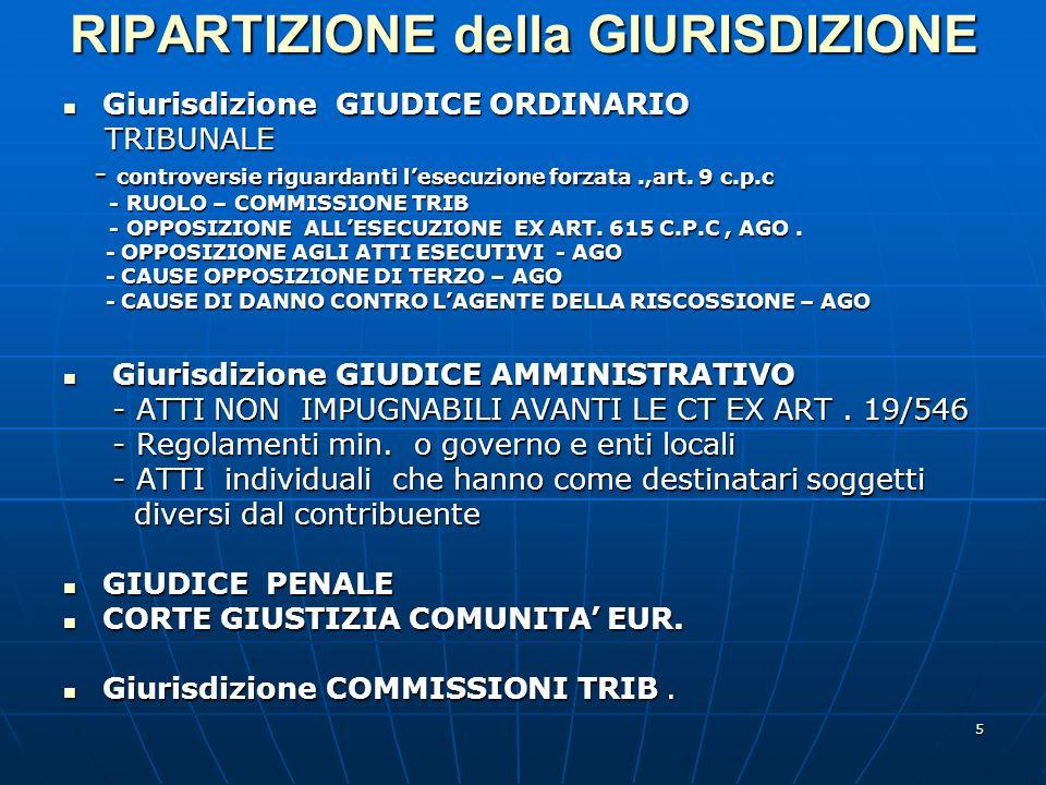 5 RIPARTIZIONE della GIURISDIZIONE Giurisdizione GIUDICE ORDINARIO Giurisdizione GIUDICE ORDINARIO TRIBUNALE TRIBUNALE - controversie riguardanti lese