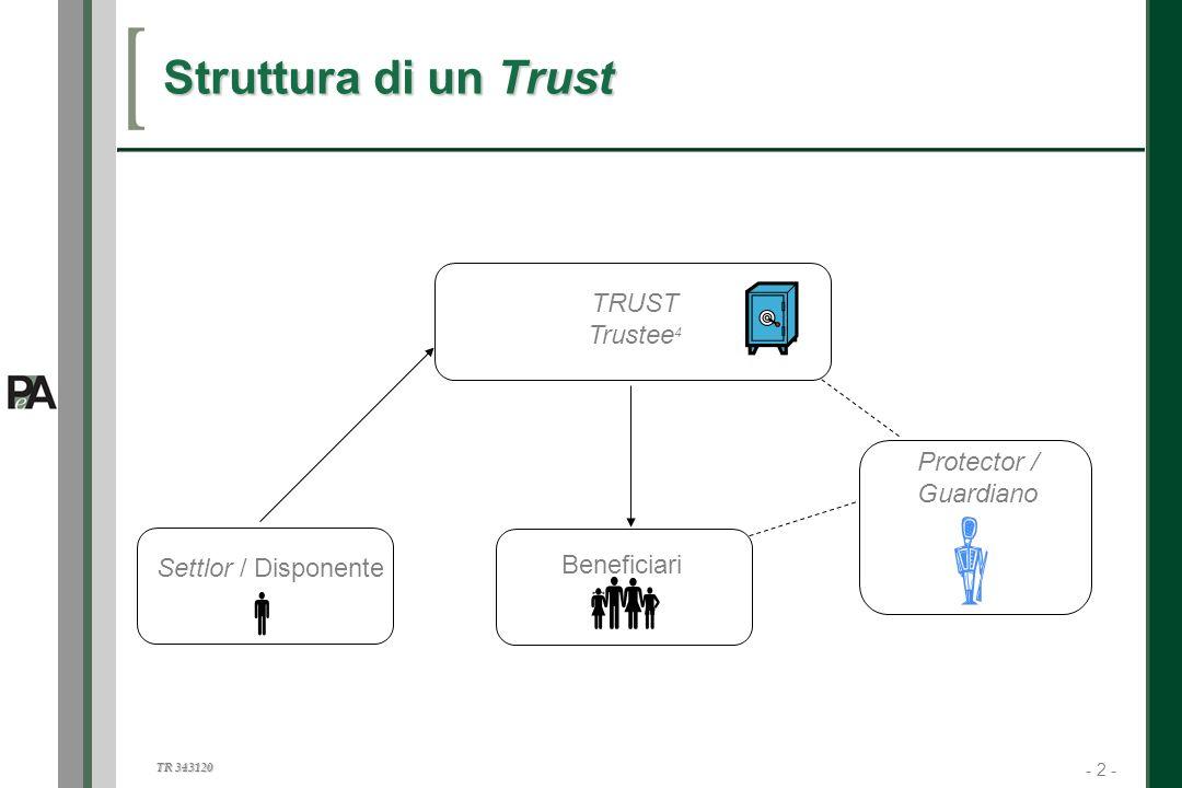 - 2 - TR 343120 Struttura di un Trust Settlor / Disponente TRUST Trustee 4 Beneficiari Protector / Guardiano