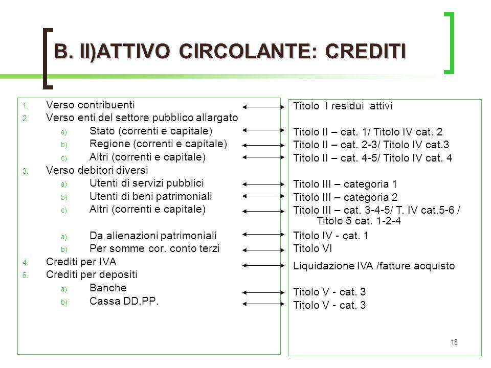 18 B.II)ATTIVO CIRCOLANTE: CREDITI 1. Verso contribuenti 2.