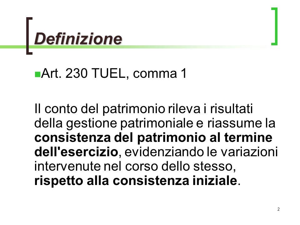 2 Definizione Art.