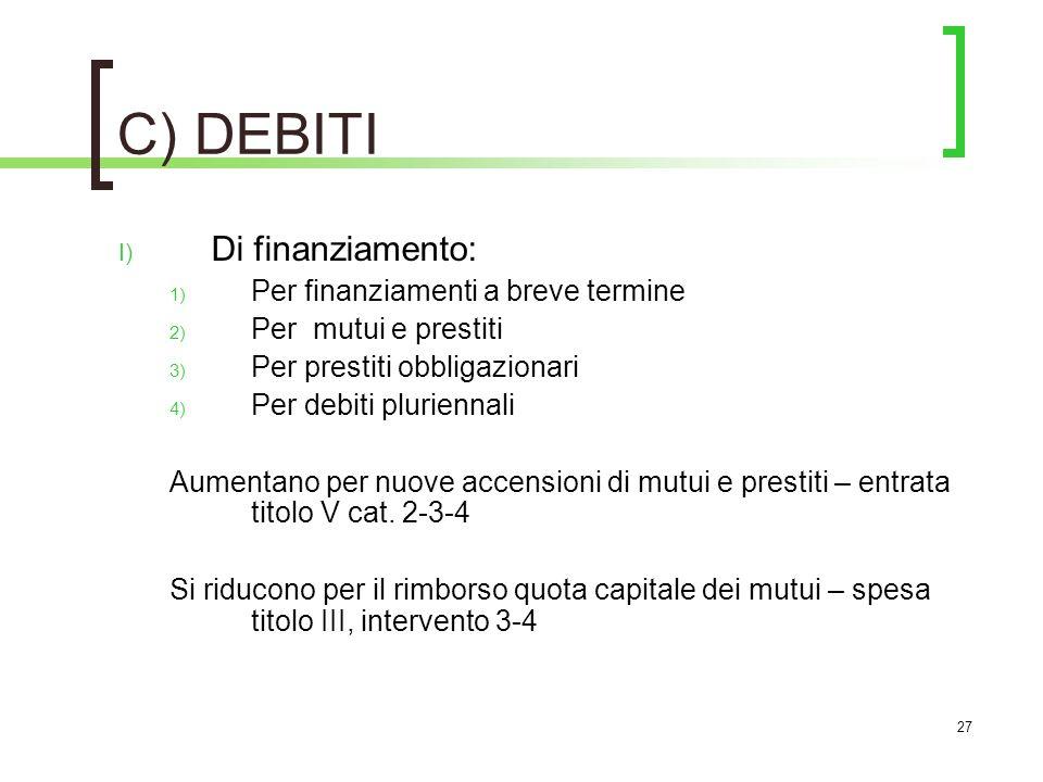 27 C) DEBITI I) Di finanziamento: 1) Per finanziamenti a breve termine 2) Per mutui e prestiti 3) Per prestiti obbligazionari 4) Per debiti pluriennali Aumentano per nuove accensioni di mutui e prestiti – entrata titolo V cat.