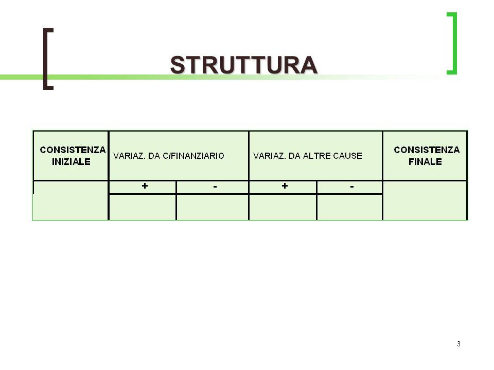 3 STRUTTURA