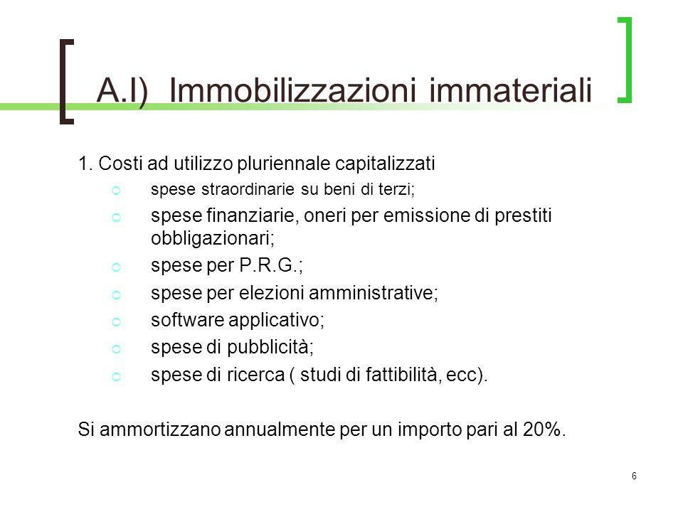 6 A.I) Immobilizzazioni immateriali 1.