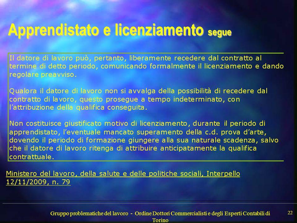 Gruppo problematiche del lavoro - Ordine Dottori Commercialisti e degli Esperti Contabili di Torino 22 Apprendistato e licenziamento segue