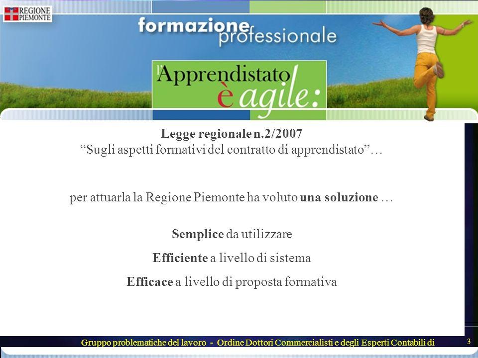 3 Legge regionale n.2/2007 Sugli aspetti formativi del contratto di apprendistato… per attuarla la Regione Piemonte ha voluto una soluzione … Semplice da utilizzare Efficiente a livello di sistema Efficace a livello di proposta formativa