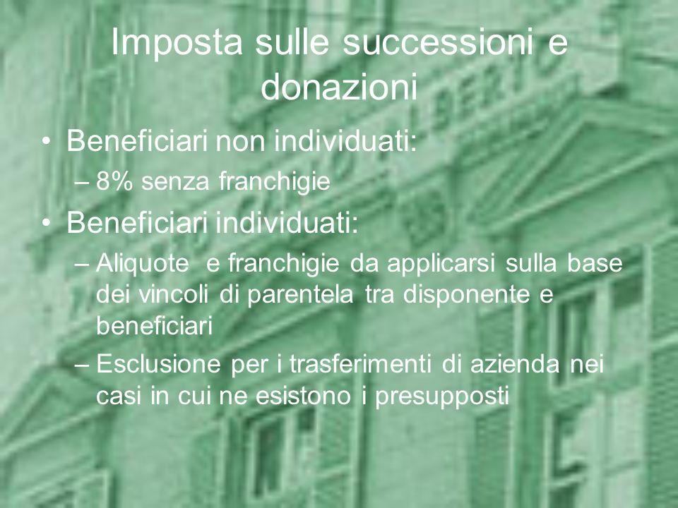 Imposta sulle successioni e donazioni Beneficiari non individuati: –8% senza franchigie Beneficiari individuati: –Aliquote e franchigie da applicarsi