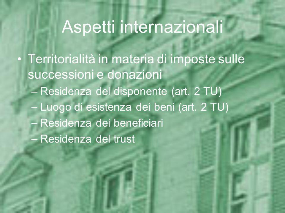Aspetti internazionali Territorialità in materia di imposte sulle successioni e donazioni –Residenza del disponente (art. 2 TU) –Luogo di esistenza de