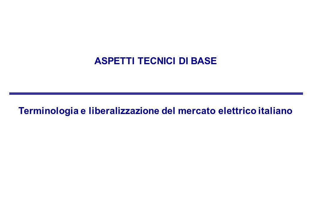 Terminologia e liberalizzazione del mercato elettrico italiano ASPETTI TECNICI DI BASE