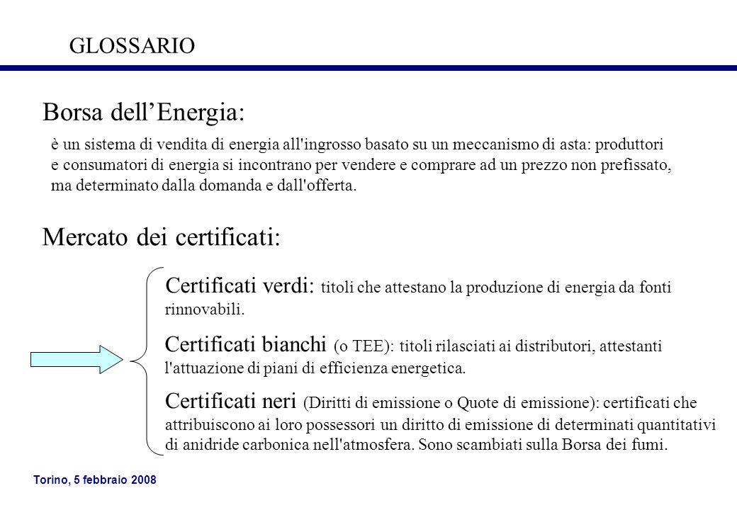 Torino, 5 febbraio 2008 Borsa dellEnergia: GLOSSARIO è un sistema di vendita di energia all'ingrosso basato su un meccanismo di asta: produttori e con