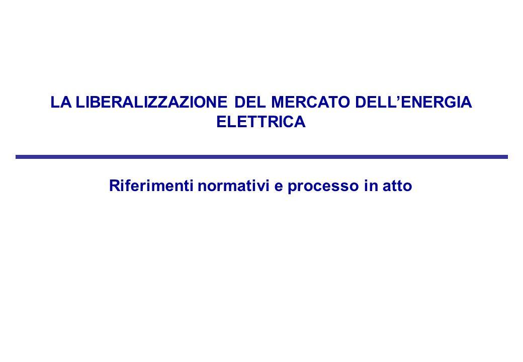 Riferimenti normativi e processo in atto LA LIBERALIZZAZIONE DEL MERCATO DELLENERGIA ELETTRICA