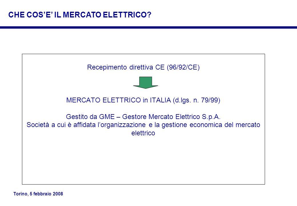 Torino, 5 febbraio 2008 Recepimento direttiva CE (96/92/CE) MERCATO ELETTRICO in ITALIA (d.lgs. n. 79/99) Gestito da GME – Gestore Mercato Elettrico S