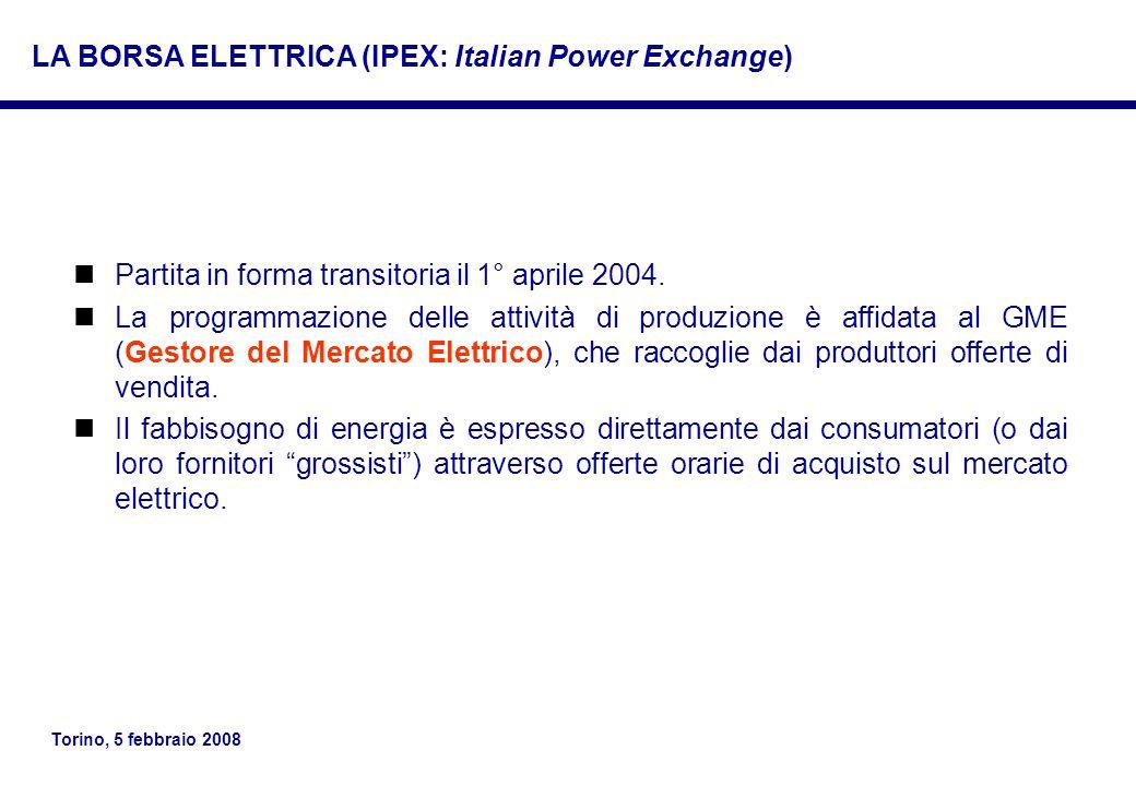 Torino, 5 febbraio 2008 Partita in forma transitoria il 1° aprile 2004. La programmazione delle attività di produzione è affidata al GME (Gestore del