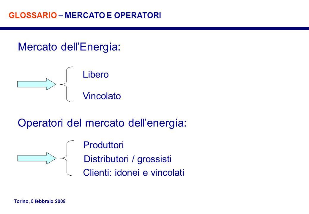 Torino, 5 febbraio 2008 Mercato dellEnergia: Libero Vincolato Operatori del mercato dellenergia: Clienti: idonei e vincolati Distributori / grossisti