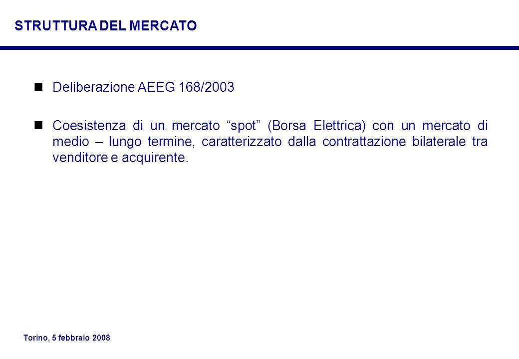 Torino, 5 febbraio 2008 Deliberazione AEEG 168/2003 Coesistenza di un mercato spot (Borsa Elettrica) con un mercato di medio – lungo termine, caratter