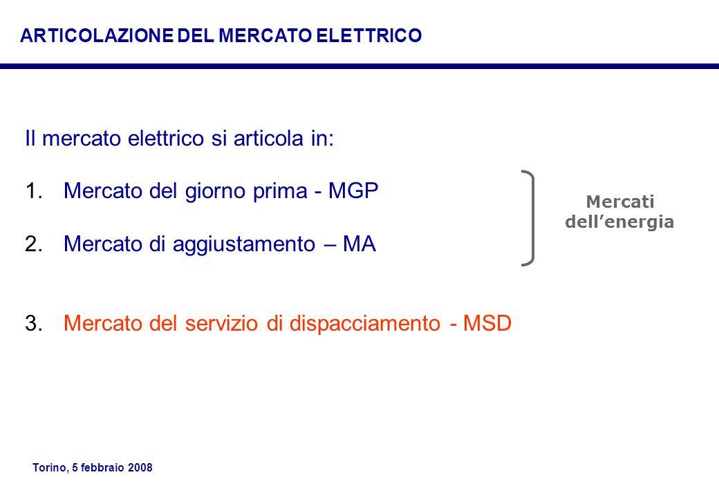 Torino, 5 febbraio 2008 Il mercato elettrico si articola in: 1.Mercato del giorno prima - MGP 2.Mercato di aggiustamento – MA 3.Mercato del servizio d