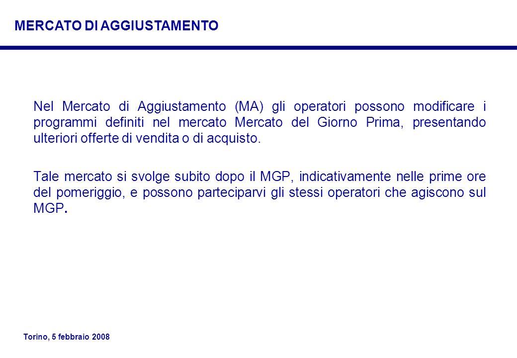 Torino, 5 febbraio 2008 Nel Mercato di Aggiustamento (MA) gli operatori possono modificare i programmi definiti nel mercato Mercato del Giorno Prima,