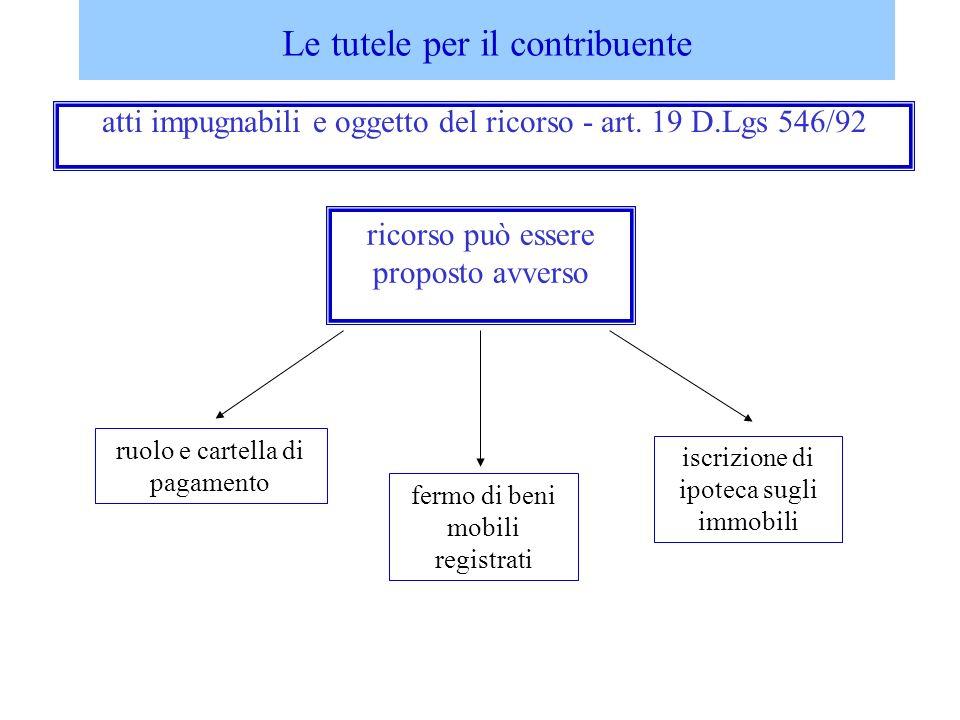 Le tutele per il contribuente atti impugnabili e oggetto del ricorso - art. 19 D.Lgs 546/92 ricorso può essere proposto avverso ruolo e cartella di pa