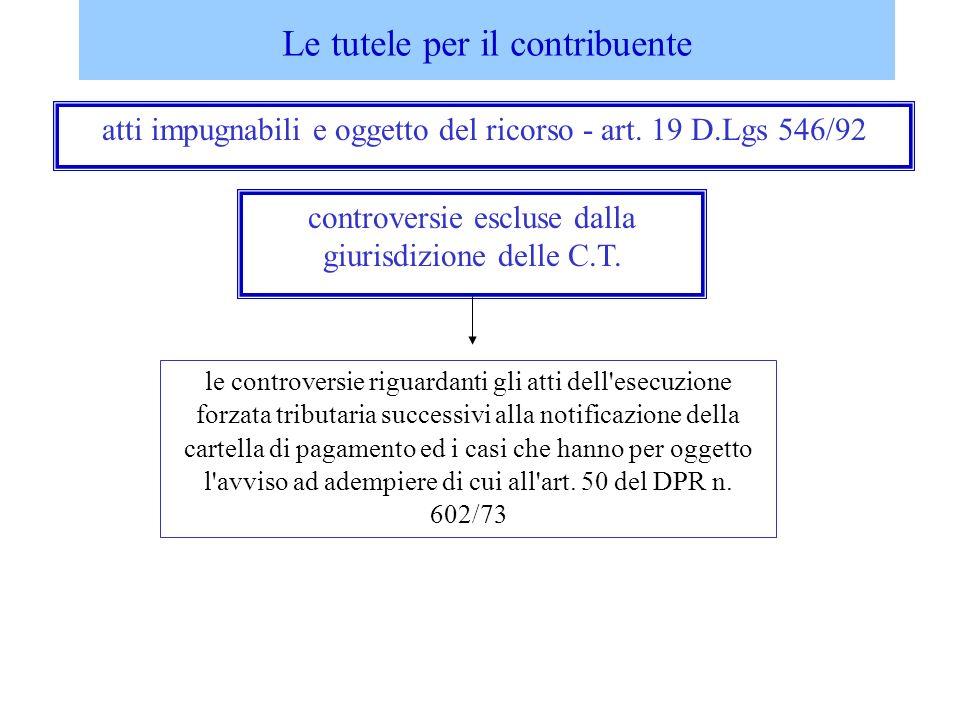 atti impugnabili e oggetto del ricorso - art. 19 D.Lgs 546/92 controversie escluse dalla giurisdizione delle C.T. le controversie riguardanti gli atti