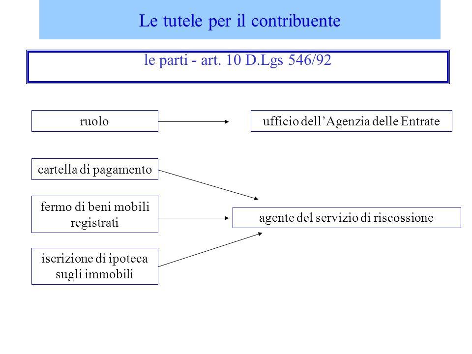 Le tutele per il contribuente le parti - art. 10 D.Lgs 546/92 ruolo cartella di pagamento fermo di beni mobili registrati iscrizione di ipoteca sugli