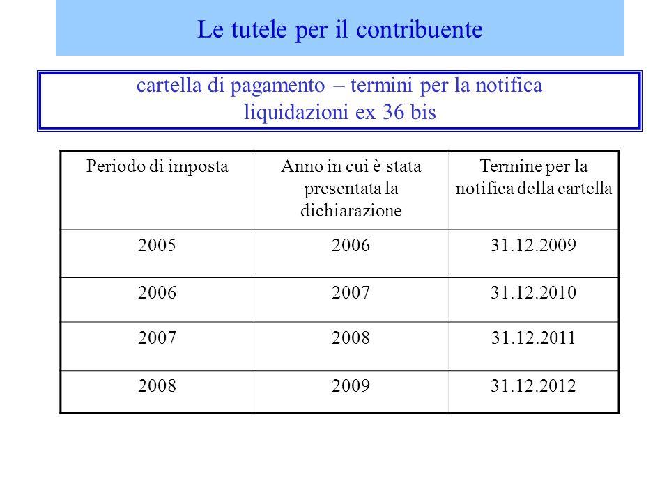 Periodo di impostaAnno in cui è stata presentata la dichiarazione Termine per la notifica della cartella 2005200631.12.2009 2006200731.12.2010 2007200