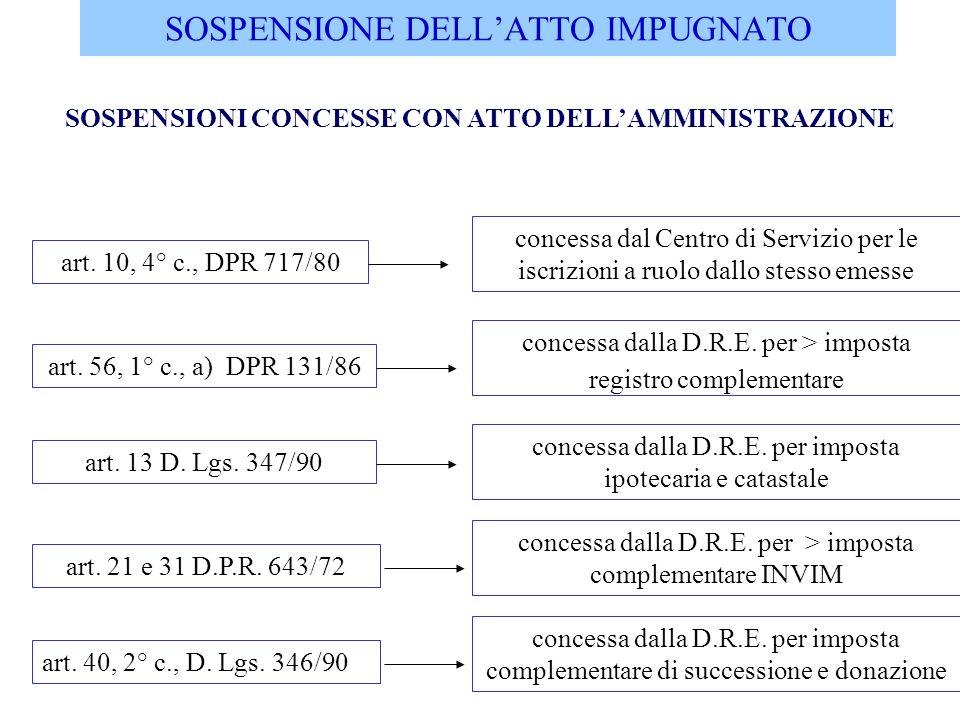 SOSPENSIONE DELLATTO IMPUGNATO art. 10, 4° c., DPR 717/80 concessa dal Centro di Servizio per le iscrizioni a ruolo dallo stesso emesse SOSPENSIONI CO