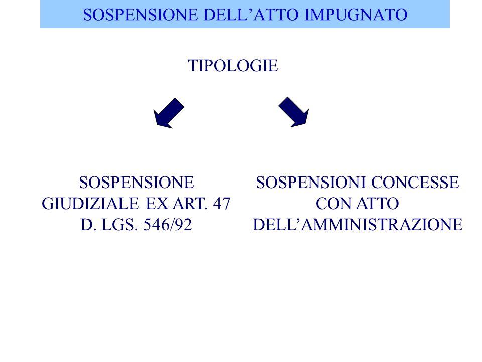 SOSPENSIONE DELLATTO IMPUGNATO TIPOLOGIE SOSPENSIONE GIUDIZIALE EX ART. 47 D. LGS. 546/92 SOSPENSIONI CONCESSE CON ATTO DELLAMMINISTRAZIONE