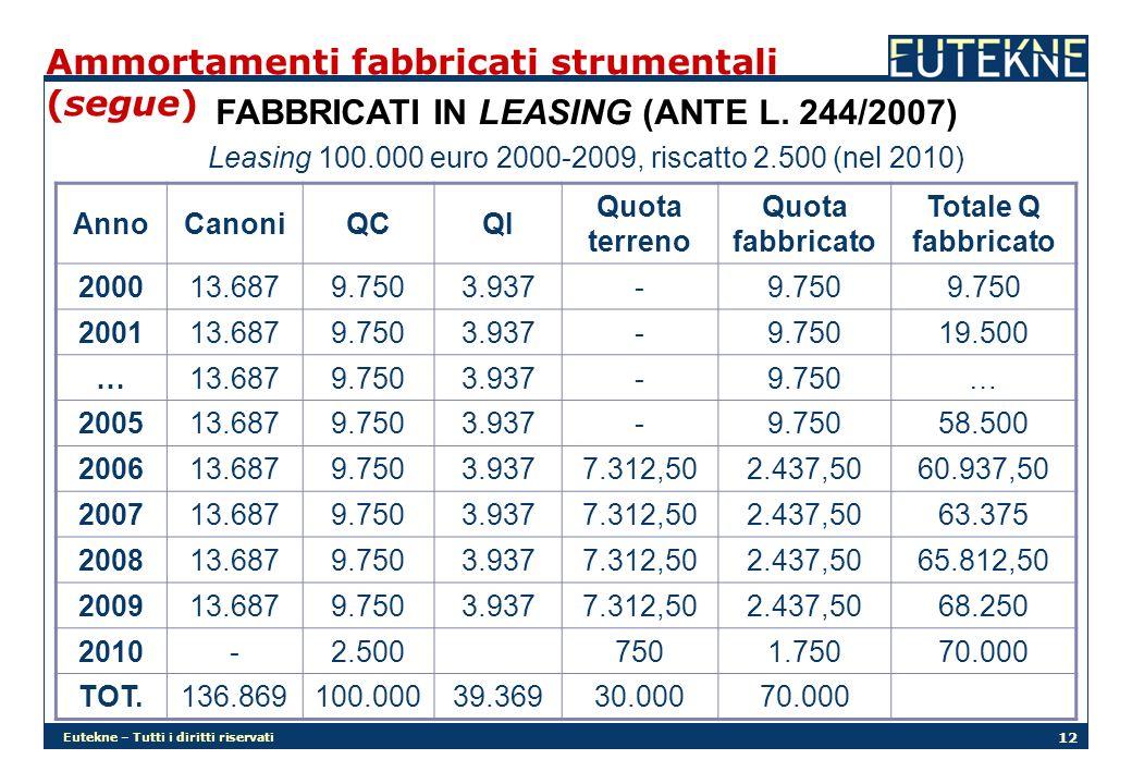 Eutekne – Tutti i diritti riservati 12 Ammortamenti fabbricati strumentali (segue) FABBRICATI IN LEASING (ANTE L. 244/2007) Leasing 100.000 euro 2000-