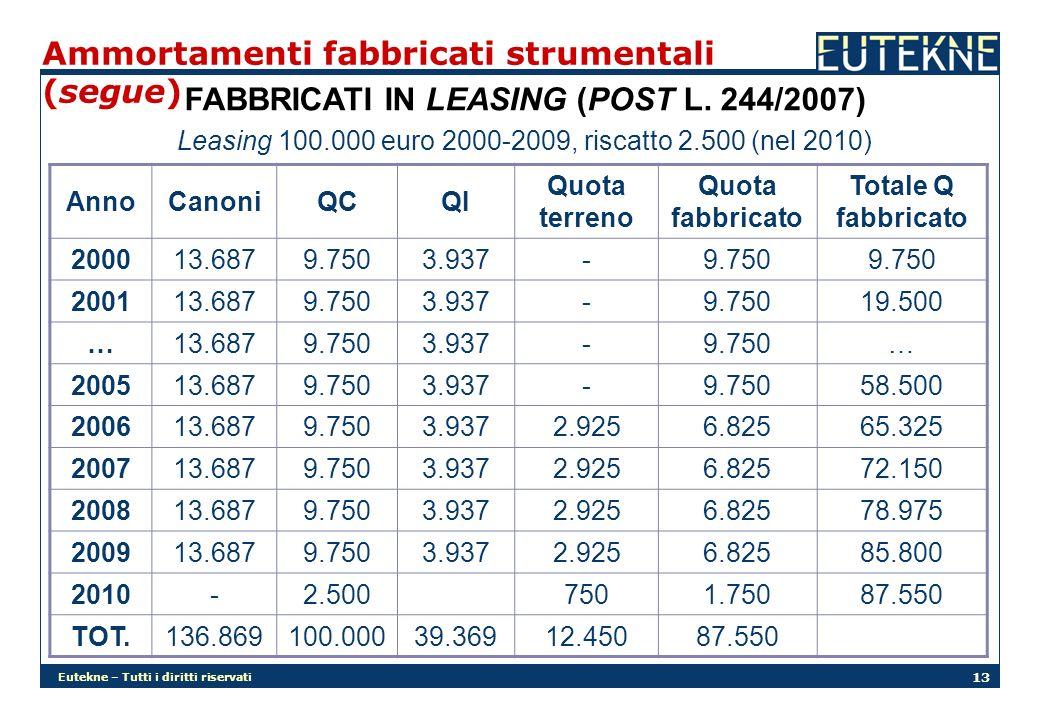 Eutekne – Tutti i diritti riservati 13 Ammortamenti fabbricati strumentali (segue) FABBRICATI IN LEASING (POST L.