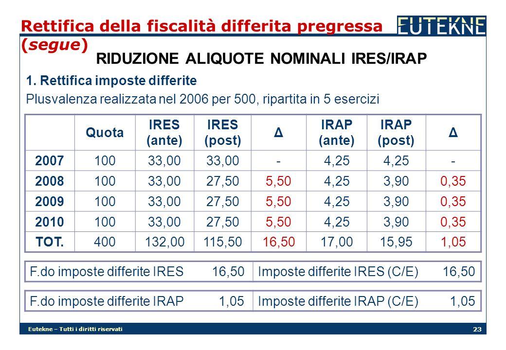 Eutekne – Tutti i diritti riservati 23 Rettifica della fiscalità differita pregressa (segue) RIDUZIONE ALIQUOTE NOMINALI IRES/IRAP 1.