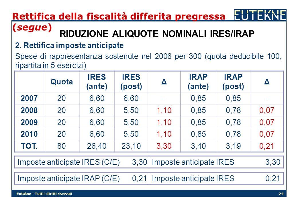 Eutekne – Tutti i diritti riservati 24 Rettifica della fiscalità differita pregressa (segue) RIDUZIONE ALIQUOTE NOMINALI IRES/IRAP 2.