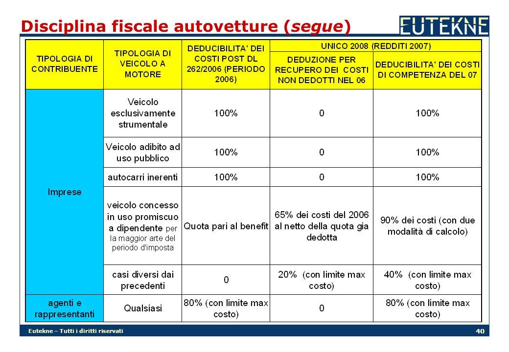 Eutekne – Tutti i diritti riservati 40 Disciplina fiscale autovetture (segue)