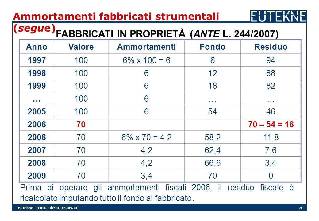 Eutekne – Tutti i diritti riservati 8 Ammortamenti fabbricati strumentali (segue) FABBRICATI IN PROPRIETÀ (ANTE L. 244/2007) AnnoValoreAmmortamentiFon