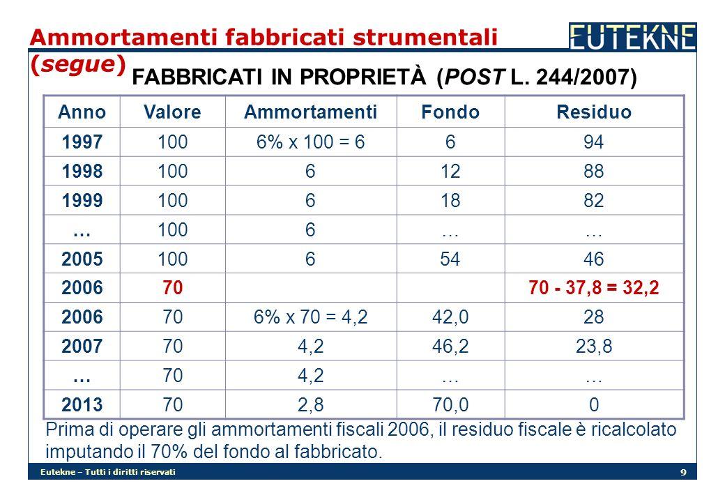 Eutekne – Tutti i diritti riservati 9 Ammortamenti fabbricati strumentali (segue) FABBRICATI IN PROPRIETÀ (POST L. 244/2007) AnnoValoreAmmortamentiFon