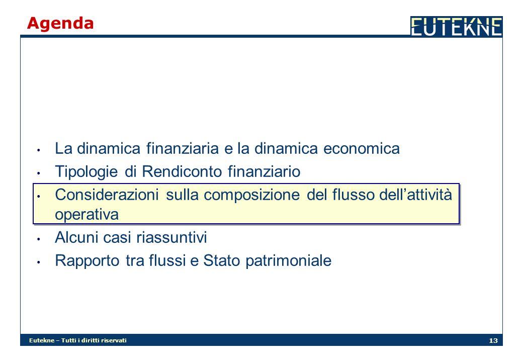 Eutekne – Tutti i diritti riservati 13 Agenda La dinamica finanziaria e la dinamica economica Tipologie di Rendiconto finanziario Considerazioni sulla