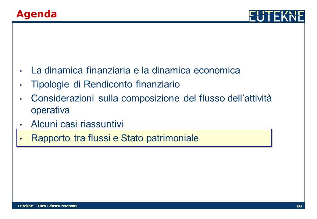 Eutekne – Tutti i diritti riservati 18 La dinamica finanziaria e la dinamica economica Tipologie di Rendiconto finanziario Considerazioni sulla compos